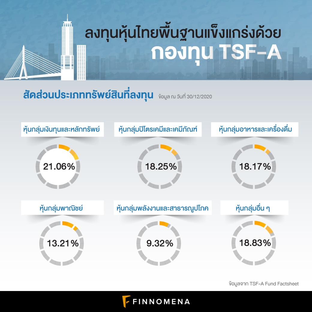 รีวิวกองทุน TSF-A: กองทุนหุ้นไทยพื้นฐานแข็งแกร่ง