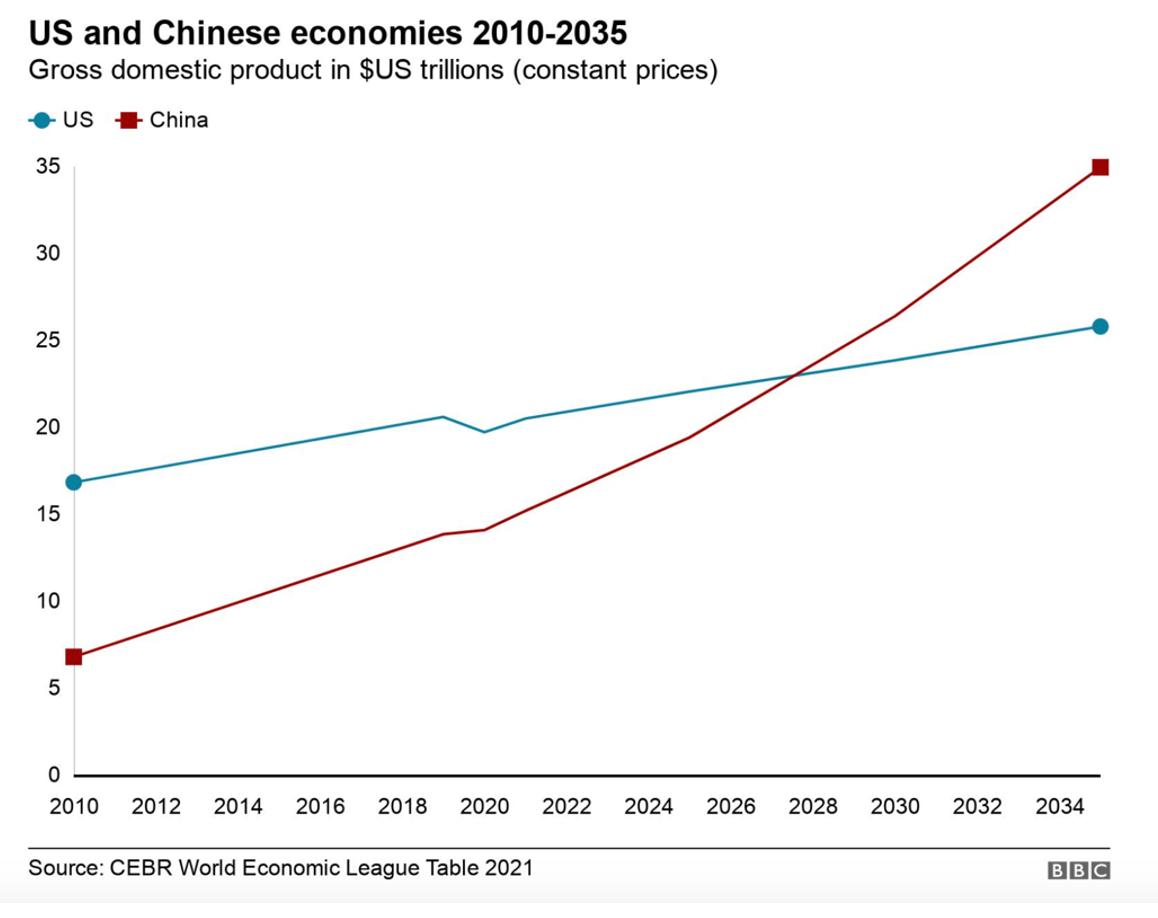 """รีวิวกองทุน K-CHINA-A(D): โตไปกับ """"พลังเงิน"""" ของคนจีน จุดเปลี่ยนสำคัญที่จะทำให้จีนก้าวขึ้นสู่มหาอำนาจอันดับ 1 ของโลก"""