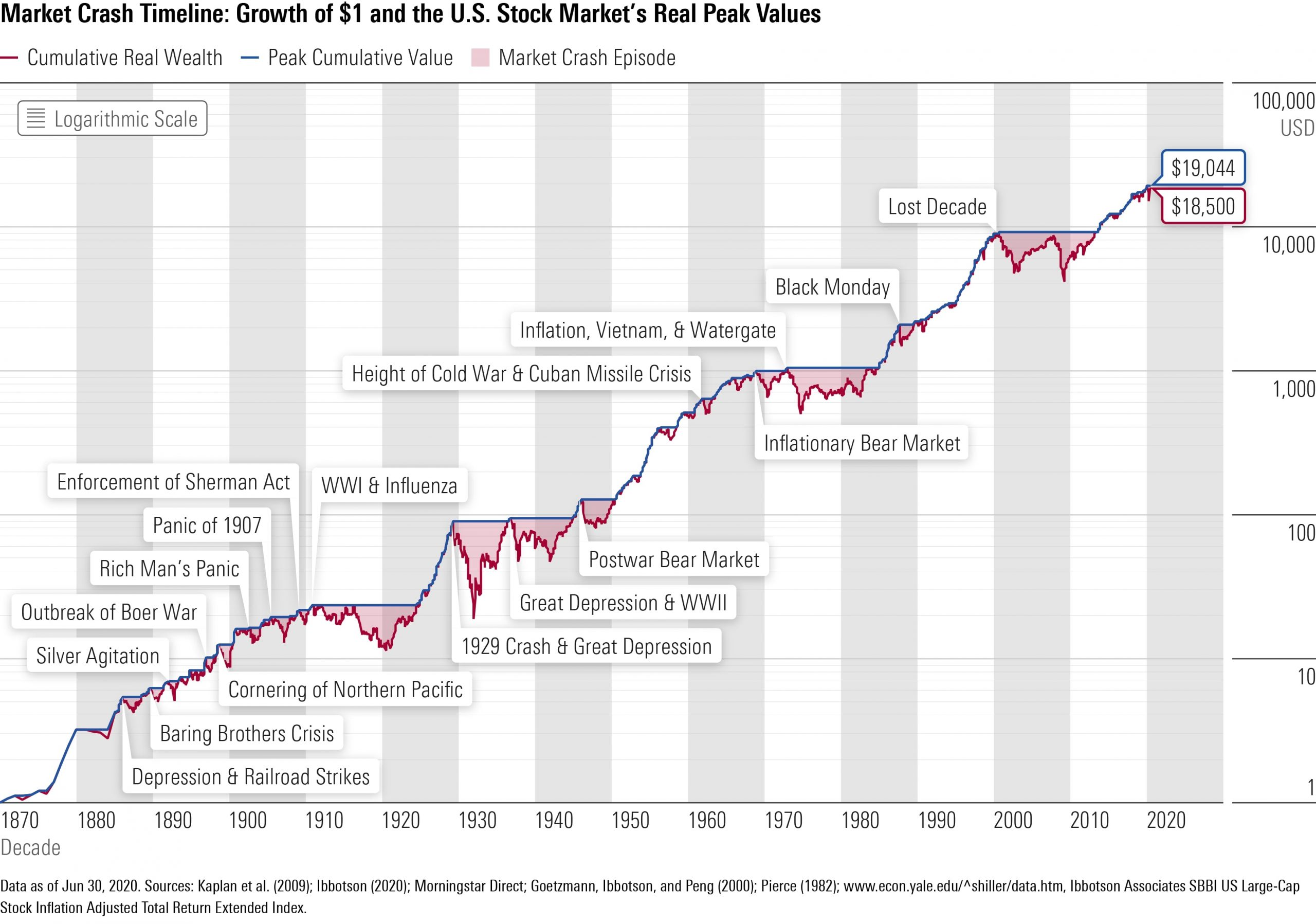 """พอร์ตการลงทุน """"สุดเอ็กซ์คลูซีฟ"""" : พอร์ต GOR สร้างผลตอบแทนในทุกสภาวะตลาดอย่างมั่นใจ"""