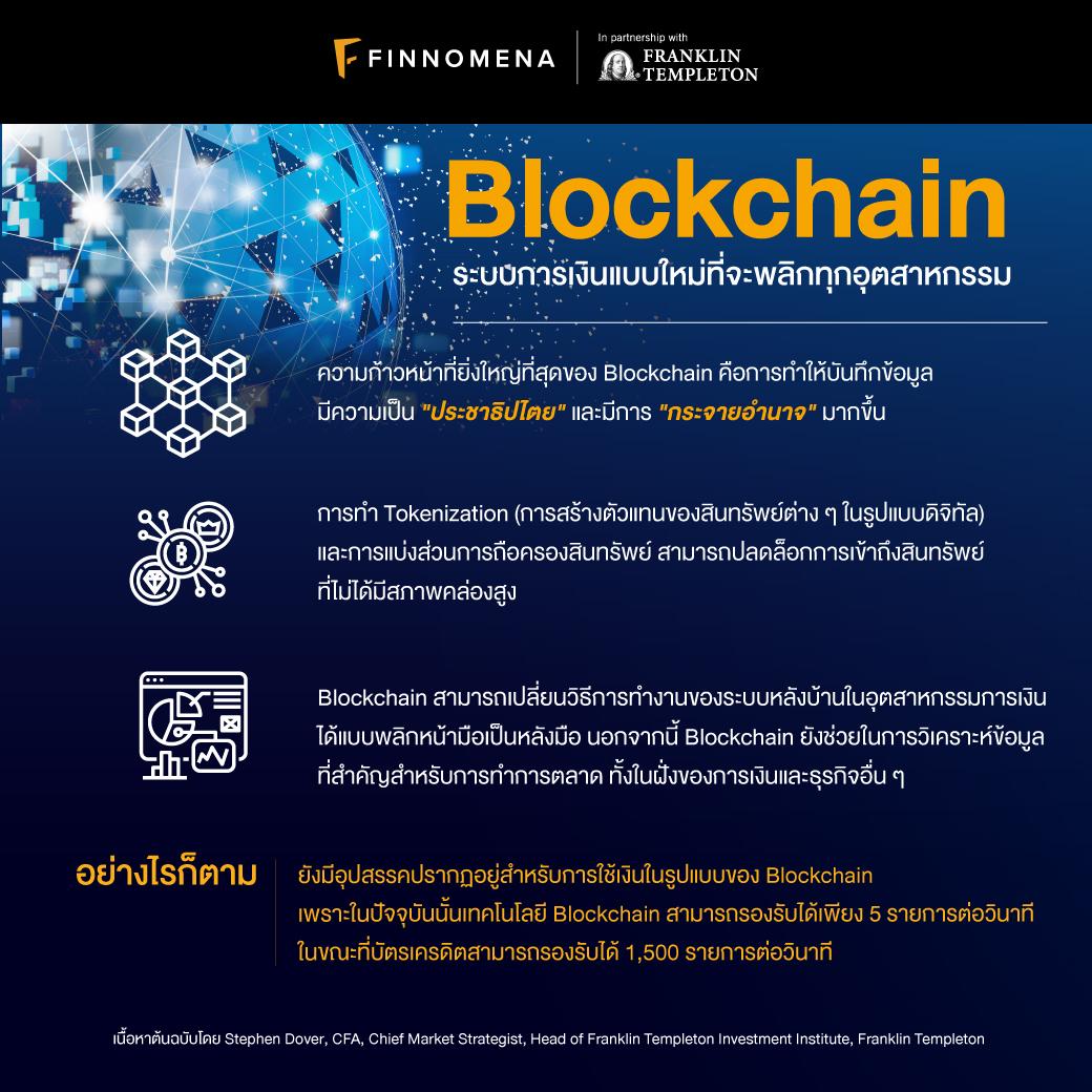 Blockchain: ระบบการเงินแบบใหม่ที่จะพลิกทุกอุตสาหกรรม