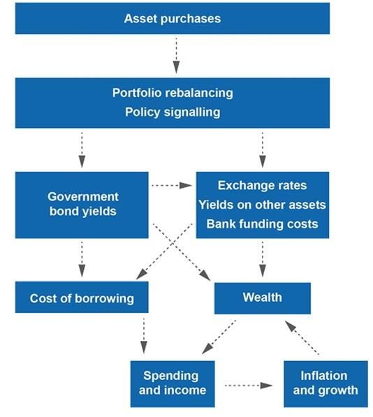 'ออสเตรเลีย' ต้นแบบใหม่ 'นโยบายการเงินยุคโควิด'
