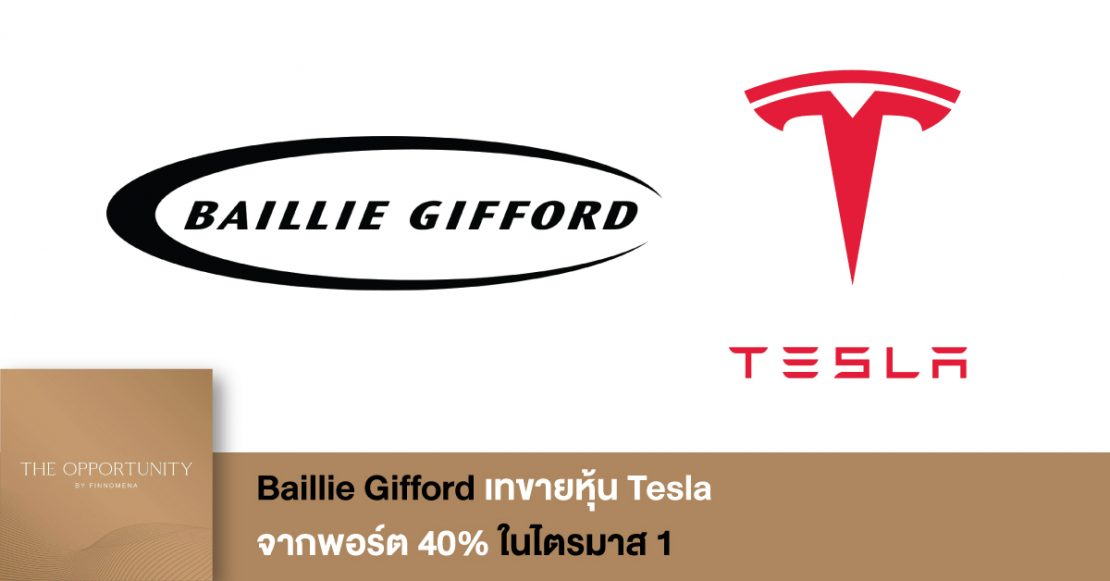 News Update: Baillie Gifford เทขายหุ้น Tesla จากพอร์ต 40% ในไตรมาส 1