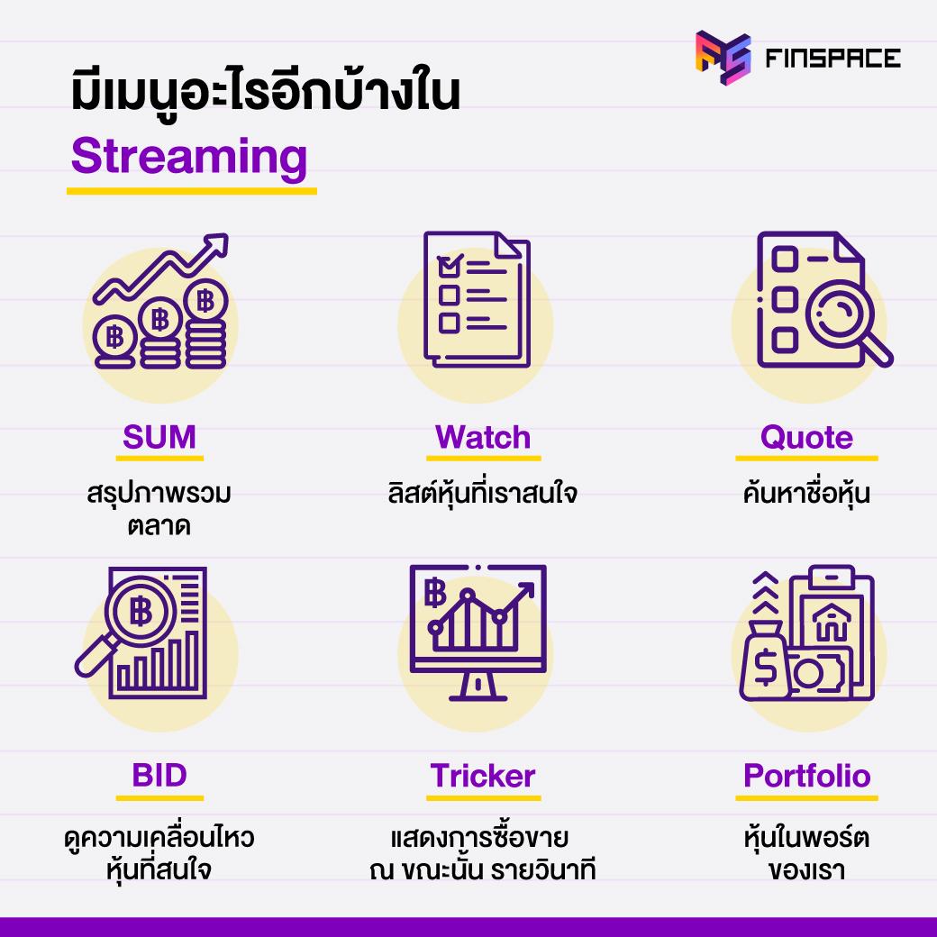 วิธีซื้อหุ้นบน Streaming ซื้อหุ้นออนไลน์ [Step By Step]