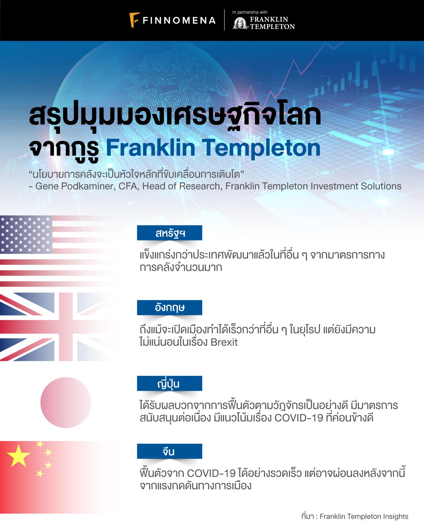สรุปมุมมองเศรษฐกิจโลก จากกูรู Franklin Templeton