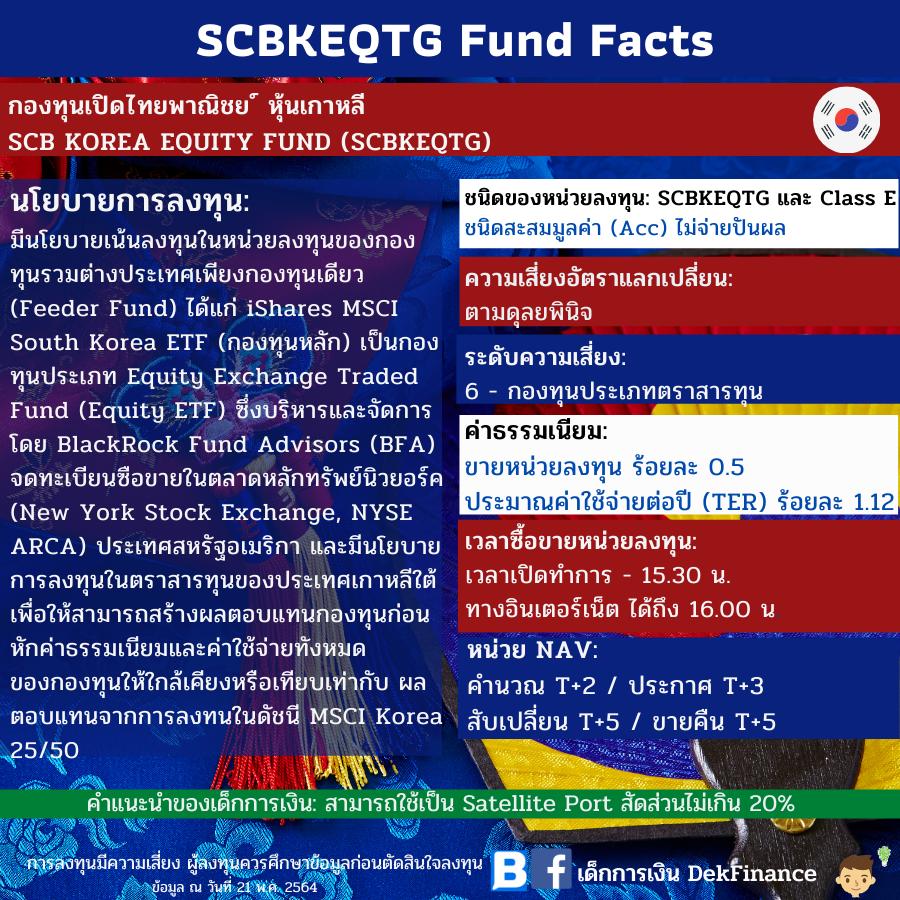 รีวิวกองทุน SCBKEQTG: หุ้นเกาหลีกับศักยภาพการเป็นแถวหน้าของเอเชีย