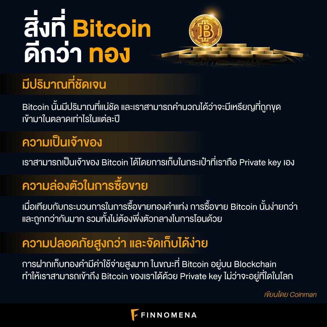 Bitcoin = ทองดิจิทัล !?