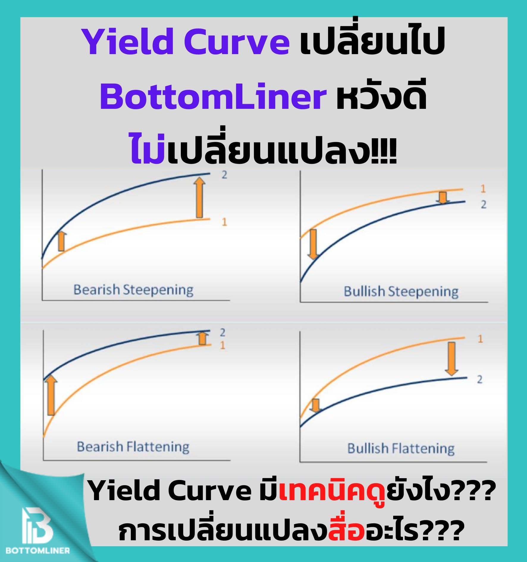 Yield Curve มีเทคนิคดูอย่างไร?