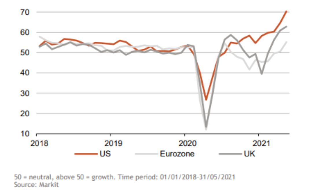รีวิวกองทุน WE-EUROPE: เปิดรับโอกาสการเติบโตไปพร้อมกับเศรษฐกิจยุโรปยุคใหม่