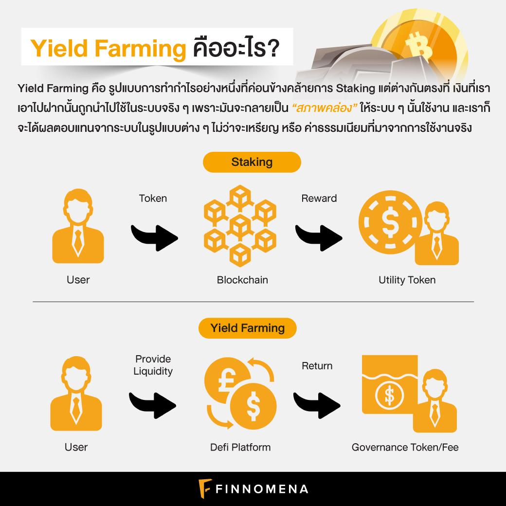 Yield Farming คืออะไร? หนทางการขุดเหรียญทำกำไรบนโลก DeFi แบบวิถีเกษตรกร