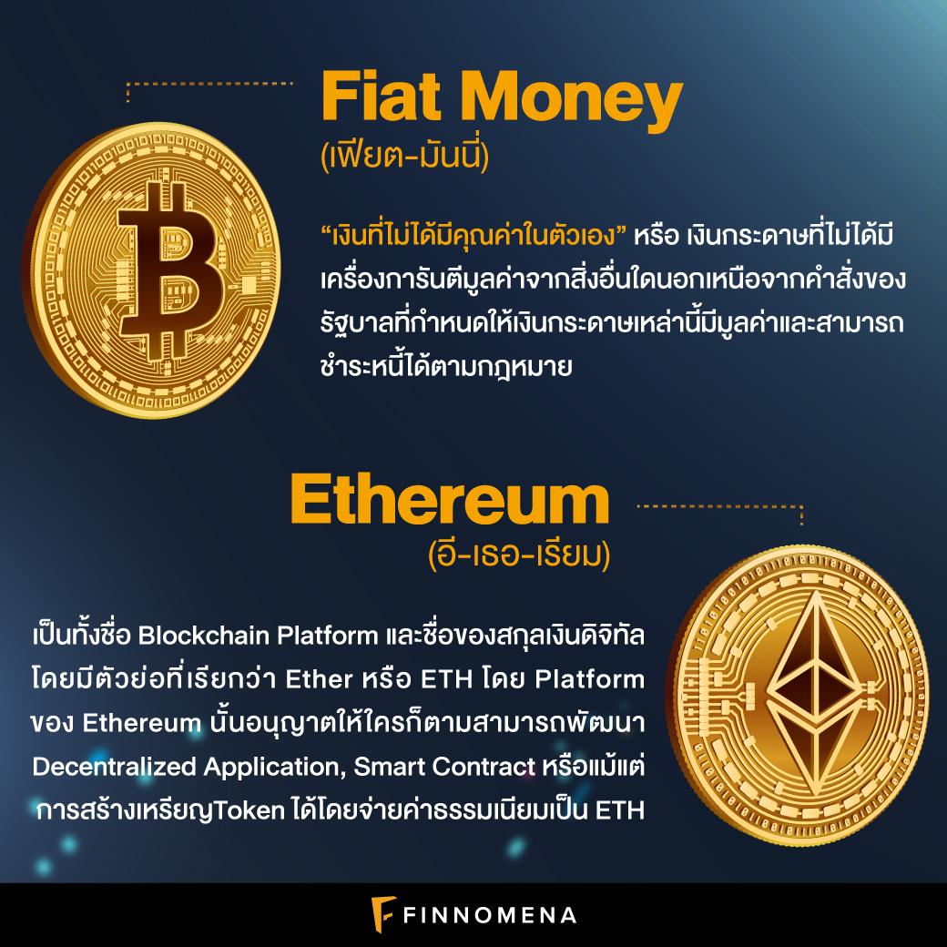 Cryptolingo รวมคำศัพท์ในวงการ Blockchain