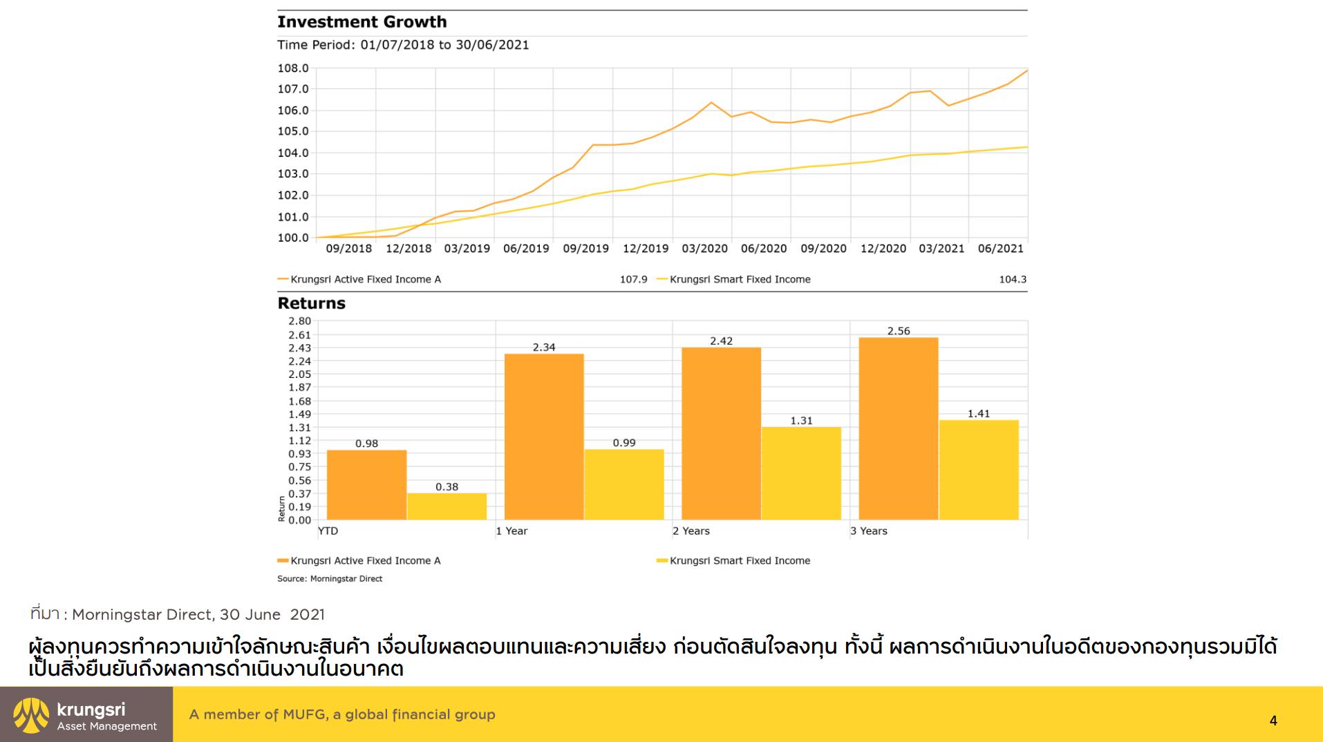 จัดพอร์ตรับความผันผวนกับ KFSMART และ KFAFIX-A กองทุนตราสารหนี้ Active Style I สรุป LIVE Market Talk