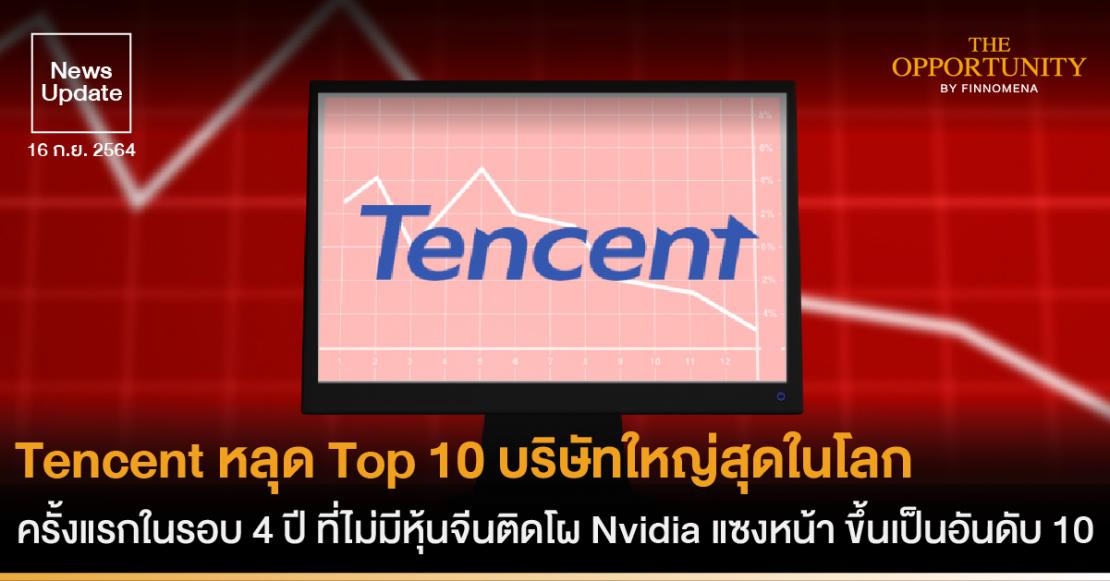 News Update: Tencent หลุด Top 10 บริษัทใหญ่สุดในโลก ครั้งแรกในรอบ 4 ปี ที่ไม่มีหุ้นจีนติดโผ Nvidia แซงหน้า ขึ้นเป็นอันดับ 10