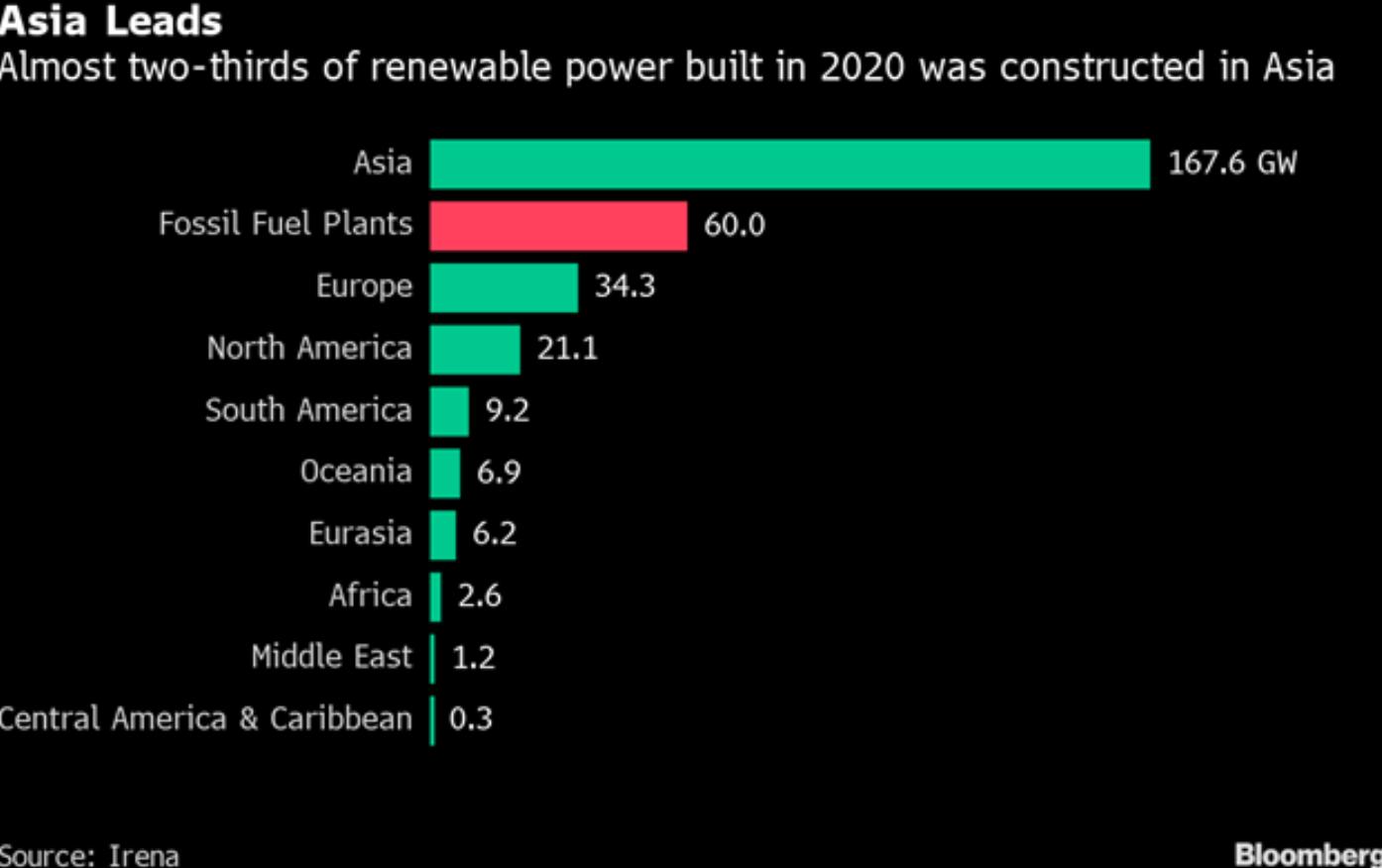 เกิดอะไรขึ้นกับสถานการณ์วิกฤตพลังงานในจีน