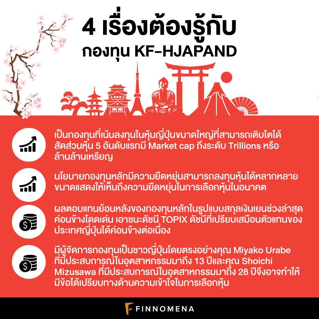 รีวิวกองทุน KF-HJAPAND: กองทุนหุ้นญี่ปุ่นคุณภาพกวาด 3 รางวัลรวด