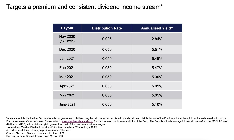 """สรุปกองทุน ABGDD: """"Search for Yield"""" อย่างไร ให้ได้กระแสเงินสดรายเดือน I สรุป LIVE Market Talk"""