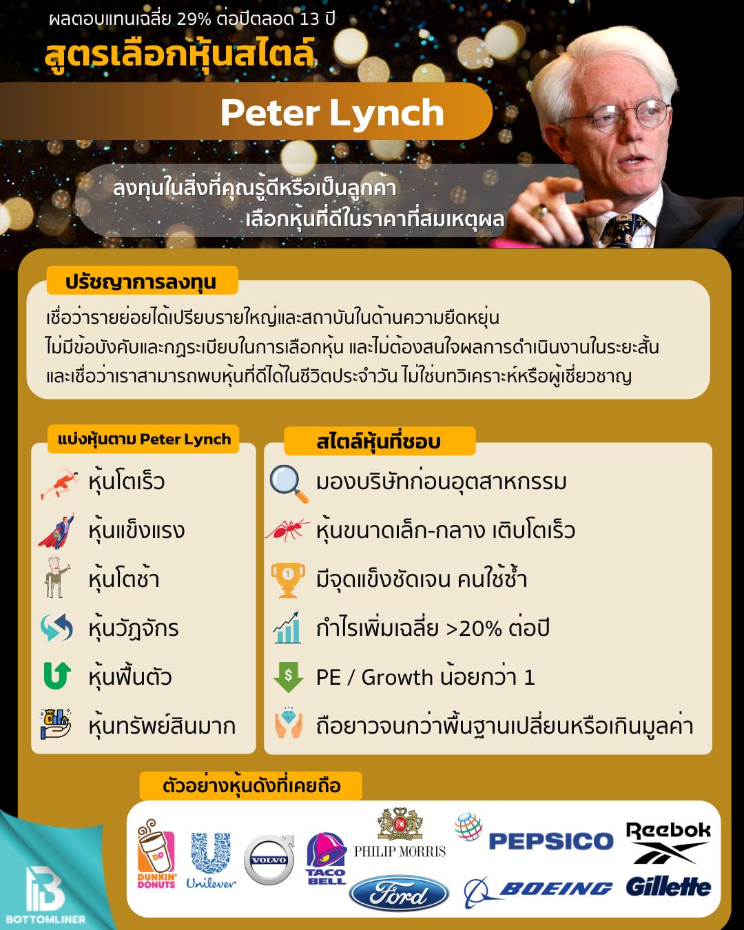 สูตรเลือกหุ้นสไตล์ Peter Lynch