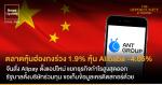 News Update: ตลาดหุ้นฮ่องกงร่วง 1.9% หุ้น Alibaba -4.05% จีนสั่ง Alipay ตั้งแอปใหม่ แยกธุรกิจกำไรสูงสุดออก