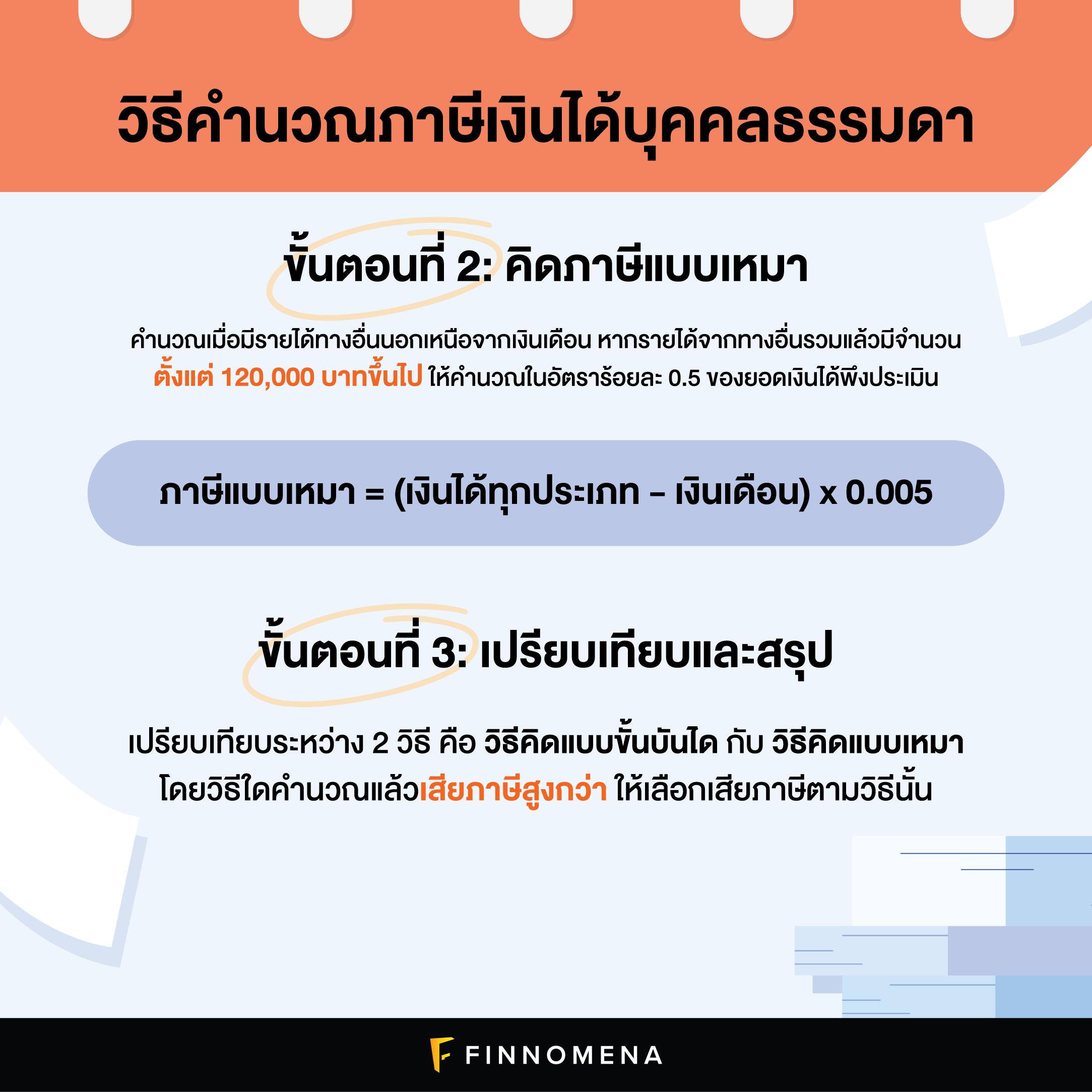 สรุปวิธีคำนวณภาษี ปี 2564: รายได้เท่าไรต้องเสียภาษีเท่าไร?