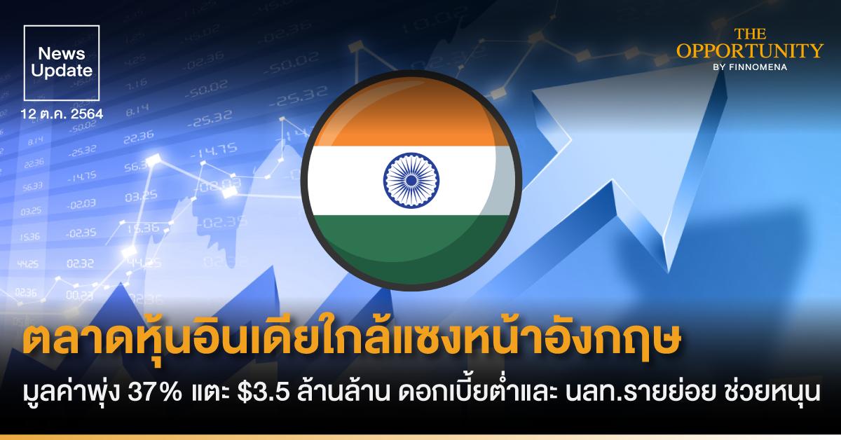 News Update: ตลาดหุ้นอินเดียใกล้แซงหน้าอังกฤษ มูลค่าพุ่ง 37% แตะ $3.5 ล้านล้าน ดอกเบี้ยต่ำและ นลท.รายย่อย ช่วยหนุน