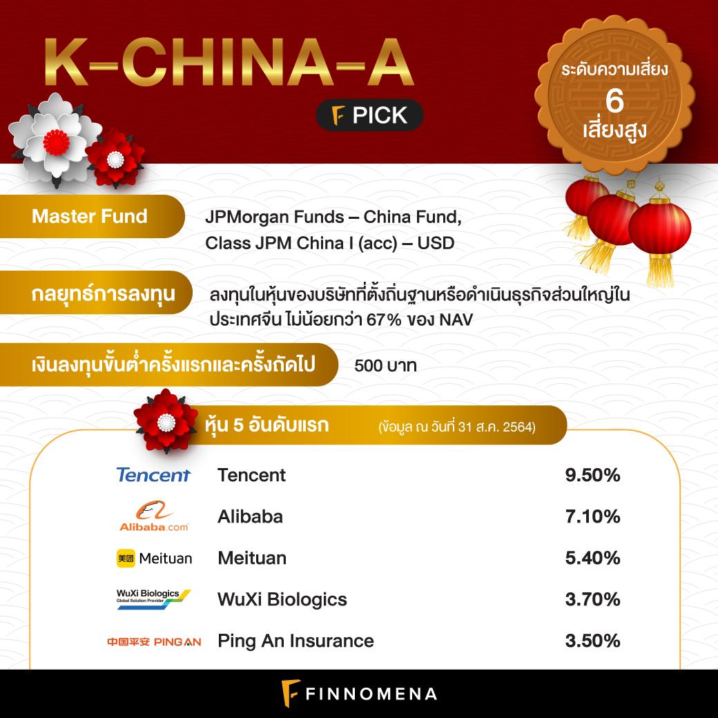 กองทุนจีนกองไหนดี? รวมโพยกองทุนจีนล่าสุด คัดเน้น ๆ จาก FINNOMENA